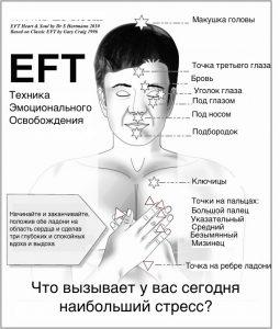 EFT-Heart-Soul-Diagram-BW-Print-RUS
